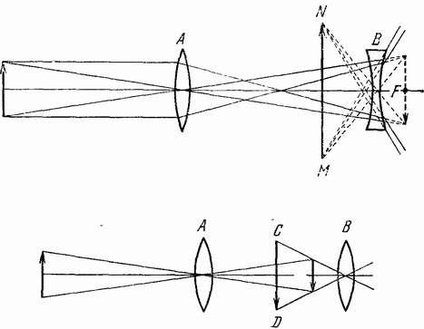 телескопы (схема)