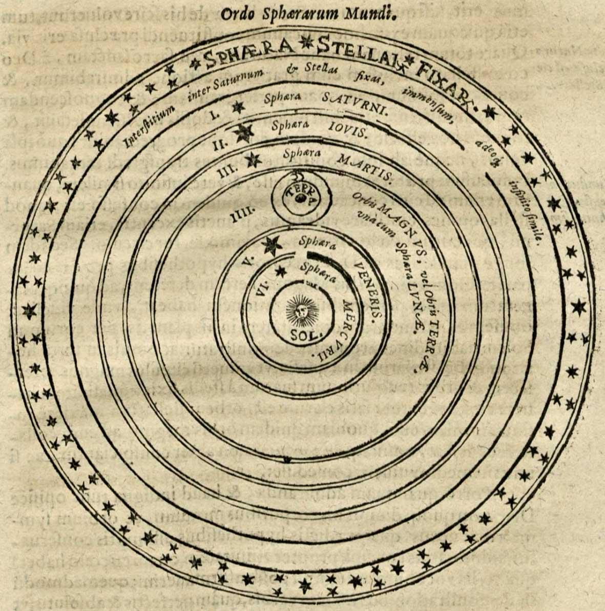 Наблюдая движение небесных тел, н коперник пришел к выводу, что теория птолемея неверна